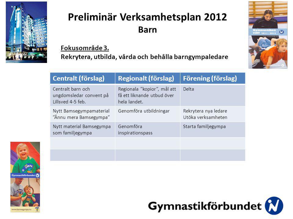Centralt (förslag)Regionalt (förslag)Förening (förslag) Centralt barn och ungdomsledar convent på Lillsved 4-5 feb.