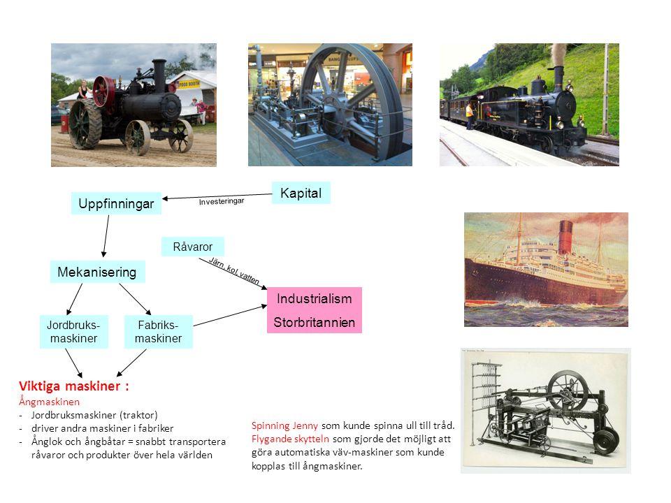 Industrialism Storbritannien Kapital Uppfinningar Mekanisering Jordbruks- maskiner Fabriks- maskiner Investeringar Råvaror Järn, kol, vatten Viktiga m