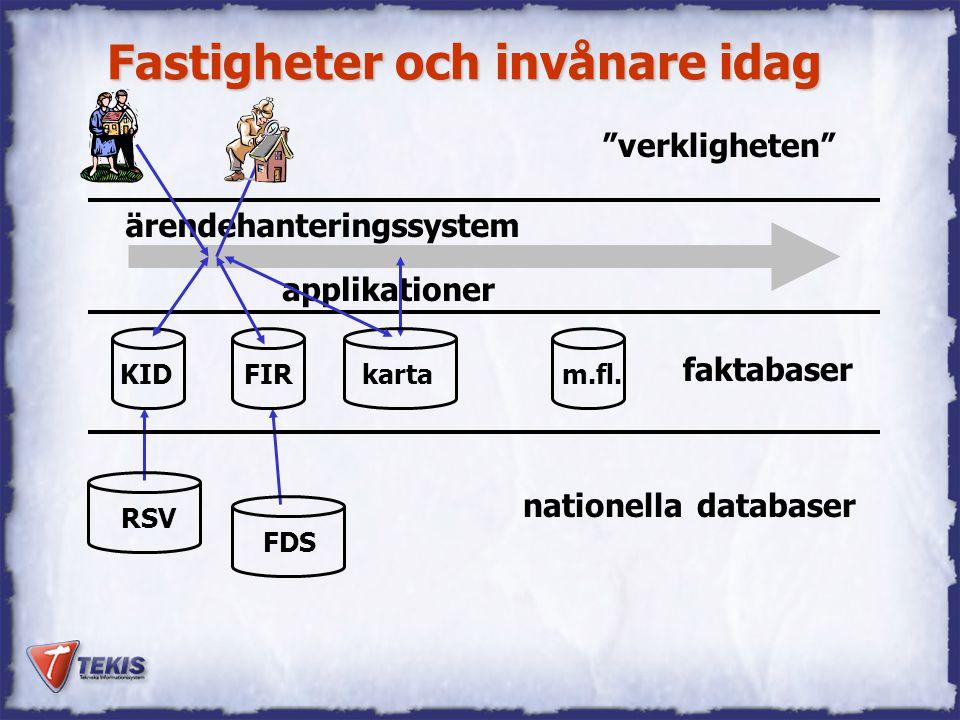 """ärendehanteringssystem applikationer Fastigheter och invånare idag KIDFIRm.fl.karta faktabaser FDS RSV nationella databaser """"verkligheten"""""""