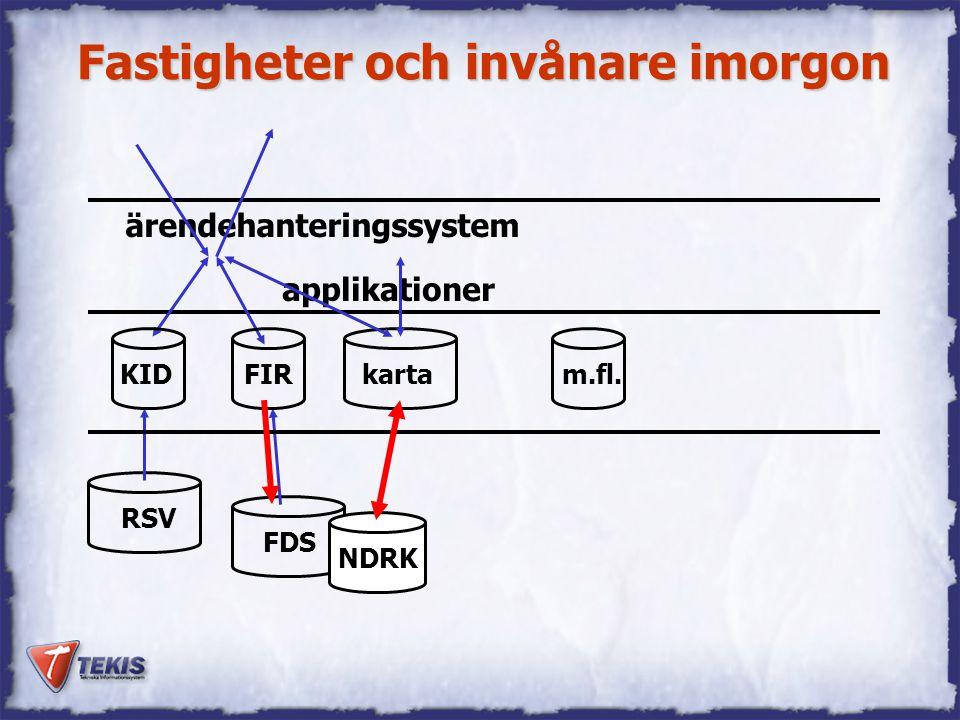 FDS RSV ärendehanteringssystem applikationer KIDFIRm.fl.kartaNDRK Fastigheter och invånare imorgon