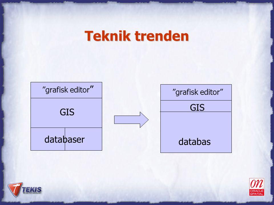 """Teknik trenden GIS """"grafisk editor """" databaser GIS """"grafisk editor"""" databas"""