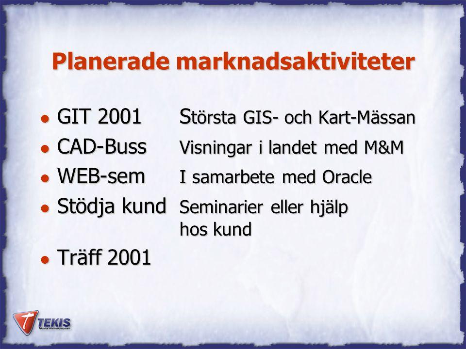 Planerade marknadsaktiviteter l GIT 2001S törsta GIS- och Kart-Mässan l CAD-Buss Visningar i landet med M&M l WEB-sem I samarbete med Oracle l Stödja