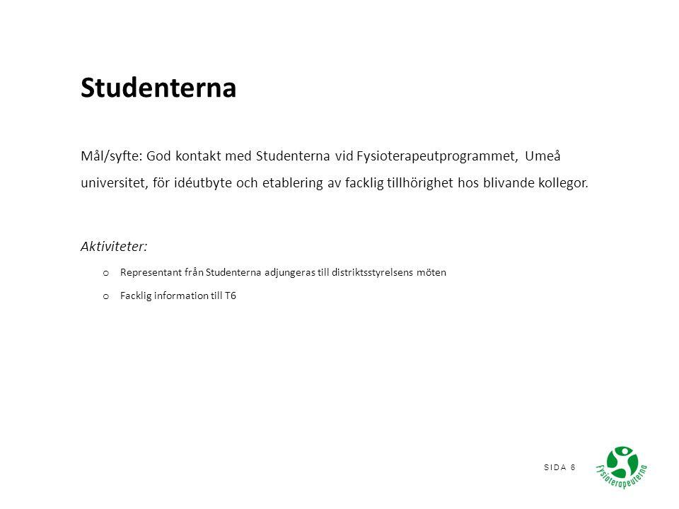 SIDA 6 Studenterna Mål/syfte: God kontakt med Studenterna vid Fysioterapeutprogrammet, Umeå universitet, för idéutbyte och etablering av facklig tillhörighet hos blivande kollegor.