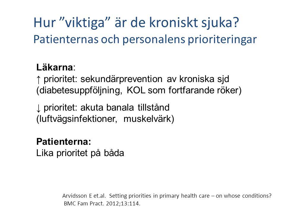 """Hur """"viktiga"""" är de kroniskt sjuka? Patienternas och personalens prioriteringar Läkarna: ↑ prioritet: sekundärprevention av kroniska sjd (diabetesuppf"""
