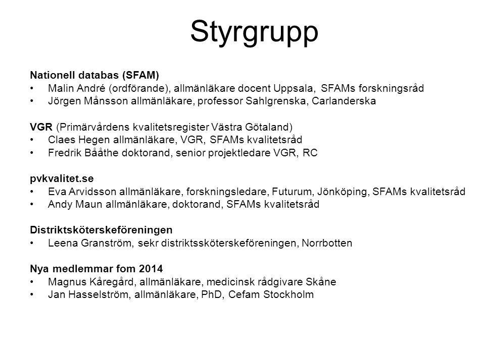 Styrgrupp Nationell databas (SFAM) Malin André (ordförande), allmänläkare docent Uppsala, SFAMs forskningsråd Jörgen Månsson allmänläkare, professor S