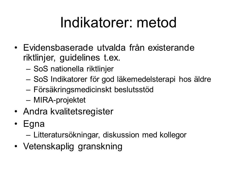 Indikatorer: metod Evidensbaserade utvalda från existerande riktlinjer, guidelines t.ex. –SoS nationella riktlinjer –SoS Indikatorer för god läkemedel