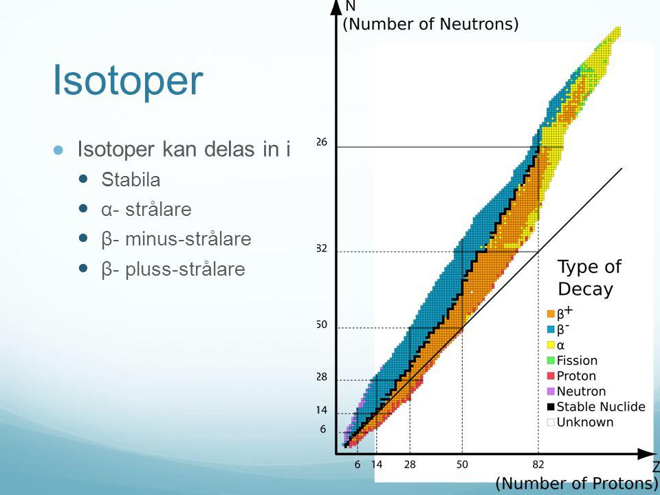 Isotoper ● Isotoper kan delas in i Stabila α- strålare β- minus-strålare β- pluss-strålare 3 2014-12-10