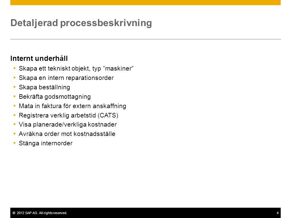 """©2012 SAP AG. All rights reserved.4 Detaljerad processbeskrivning Internt underhåll  Skapa ett tekniskt objekt, typ """"maskiner""""  Skapa en intern repa"""