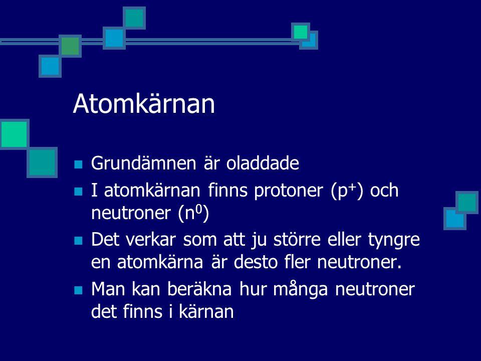 Atomkärnan Grundämnen är oladdade I atomkärnan finns protoner (p + ) och neutroner (n 0 ) Det verkar som att ju större eller tyngre en atomkärna är desto fler neutroner.