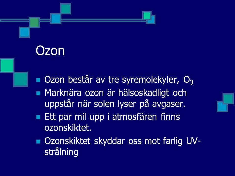 Ozon Ozon består av tre syremolekyler, O 3 Marknära ozon är hälsoskadligt och uppstår när solen lyser på avgaser.