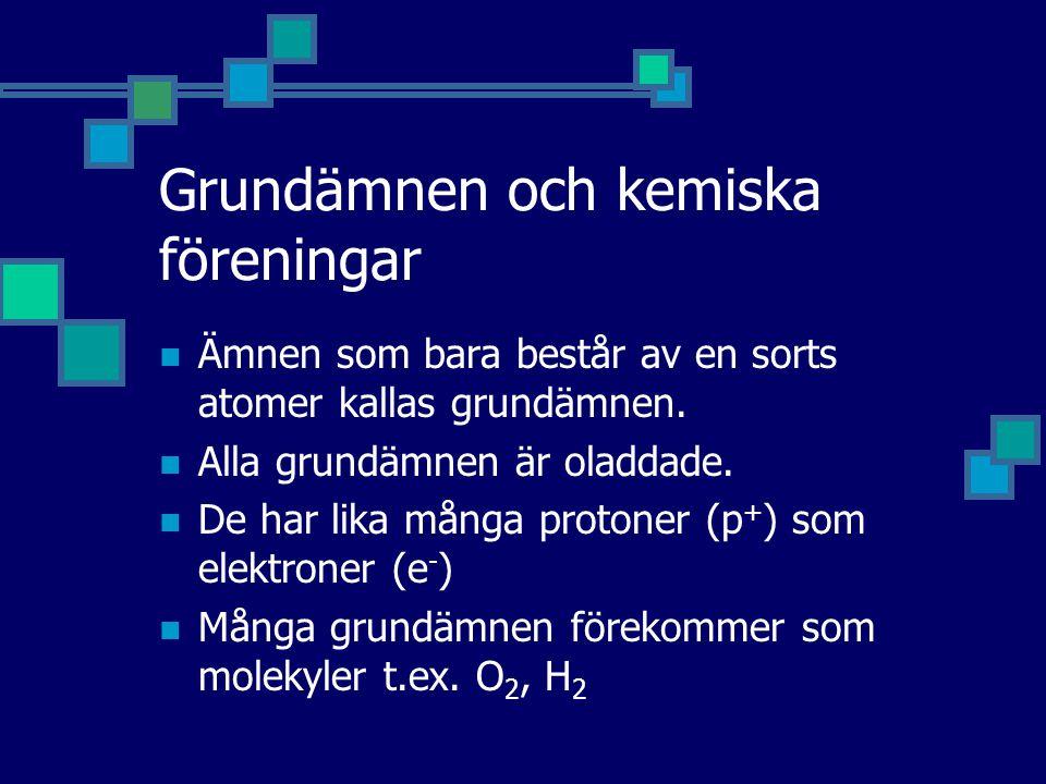 Grundämnen och kemiska föreningar Ämnen som bara består av en sorts atomer kallas grundämnen. Alla grundämnen är oladdade. De har lika många protoner