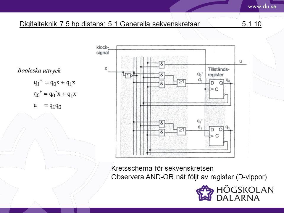 Digitalteknik 7.5 hp distans: 5.1 Generella sekvenskretsar 5.1.10 Kretsschema för sekvenskretsen Observera AND-OR nät följt av register (D-vippor)