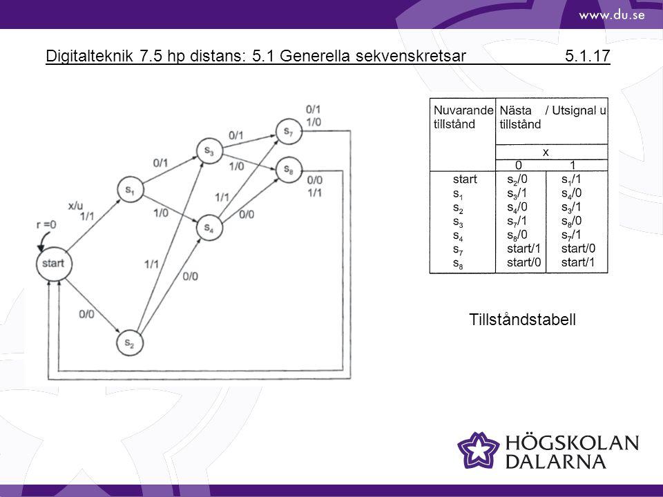 Digitalteknik 7.5 hp distans: 5.1 Generella sekvenskretsar 5.1.17 Tillståndstabell