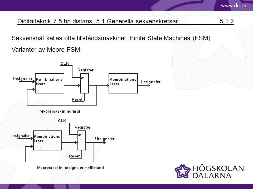 Digitalteknik 7.5 hp distans: 5.1 Generella sekvenskretsar 5.1.2 Sekvensnät kallas ofta tillståndsmaskiner, Finite State Machines (FSM) Varianter av M