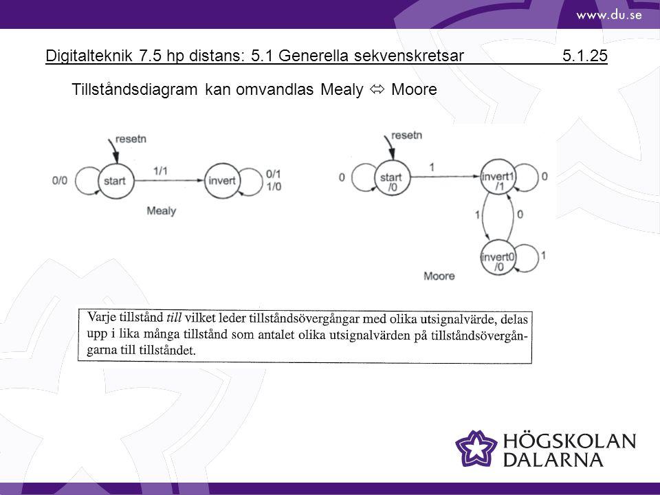 Digitalteknik 7.5 hp distans: 5.1 Generella sekvenskretsar 5.1.25 Tillståndsdiagram kan omvandlas Mealy  Moore