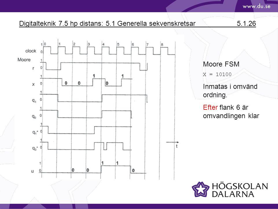 Digitalteknik 7.5 hp distans: 5.1 Generella sekvenskretsar 5.1.26 Moore FSM X = 10100 Inmatas i omvänd ordning. Efter flank 6 är omvandlingen klar
