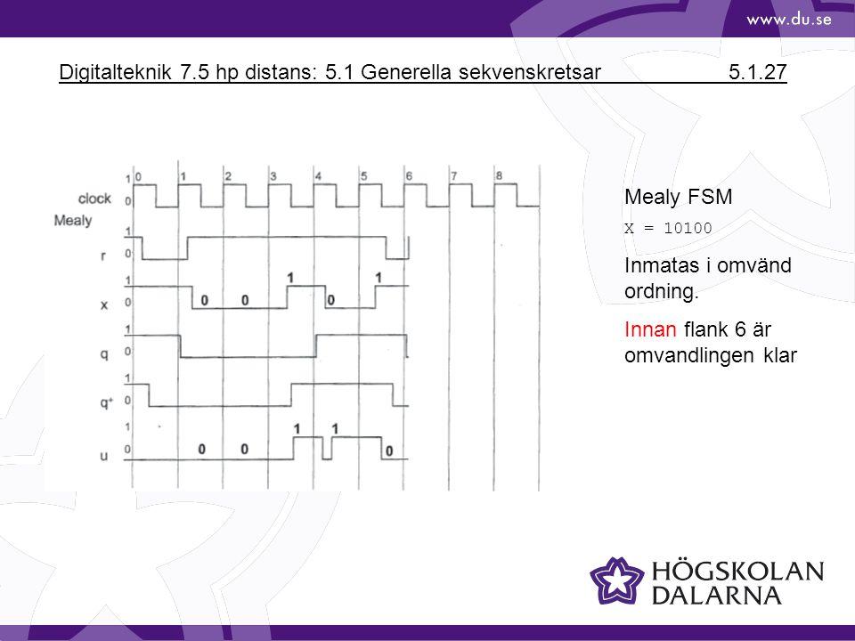 Digitalteknik 7.5 hp distans: 5.1 Generella sekvenskretsar 5.1.27 Mealy FSM X = 10100 Inmatas i omvänd ordning. Innan flank 6 är omvandlingen klar