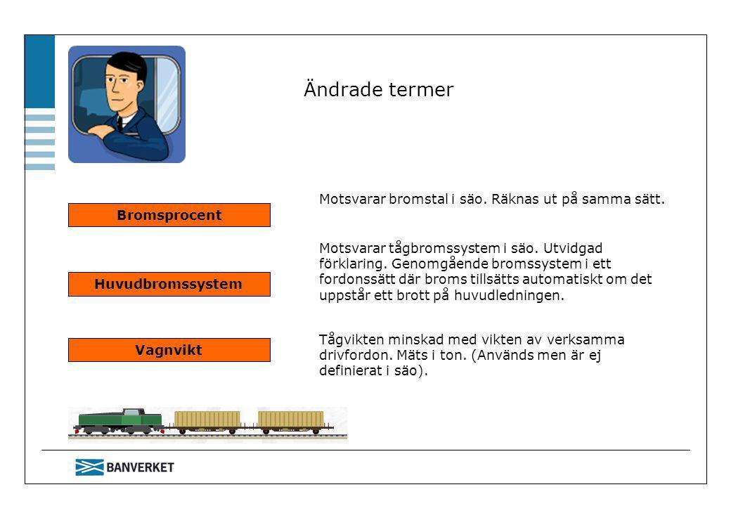Ändrade termer Motsvarar bromstal i säo. Räknas ut på samma sätt. Bromsprocent Huvudbromssystem Vagnvikt Motsvarar tågbromssystem i säo. Utvidgad förk