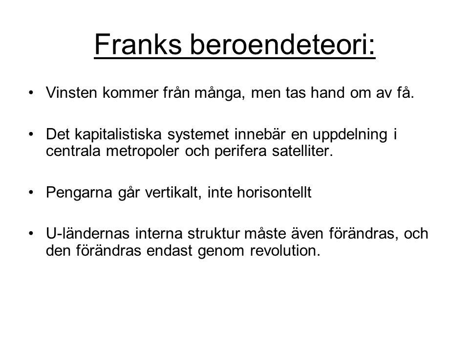 Franks beroendeteori: Vinsten kommer från många, men tas hand om av få. Det kapitalistiska systemet innebär en uppdelning i centrala metropoler och pe