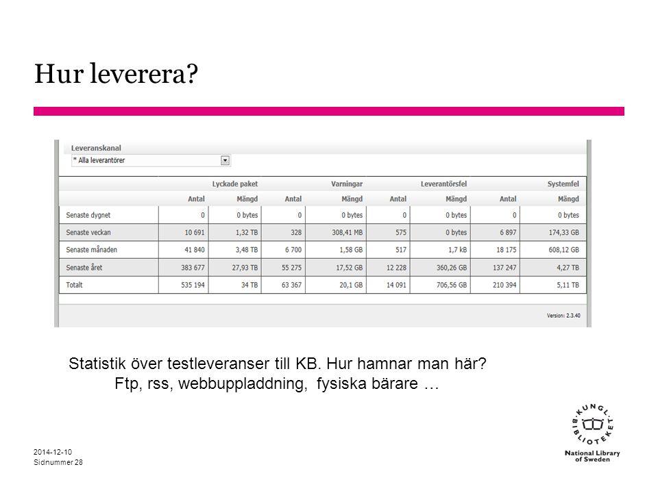 Sidnummer Hur leverera? 2014-12-10 Statistik över testleveranser till KB. Hur hamnar man här? Ftp, rss, webbuppladdning, fysiska bärare … 28