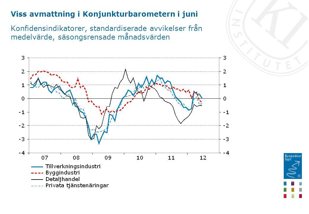 Viss avmattning i Konjunkturbarometern i juni Konfidensindikatorer, standardiserade avvikelser från medelvärde, säsongsrensade månadsvärden
