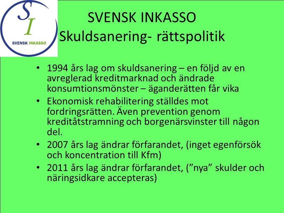 SVENSK INKASSO Skuldsanering- rättspolitik 1994 års lag om skuldsanering – en följd av en avreglerad kreditmarknad och ändrade konsumtionsmönster – äg