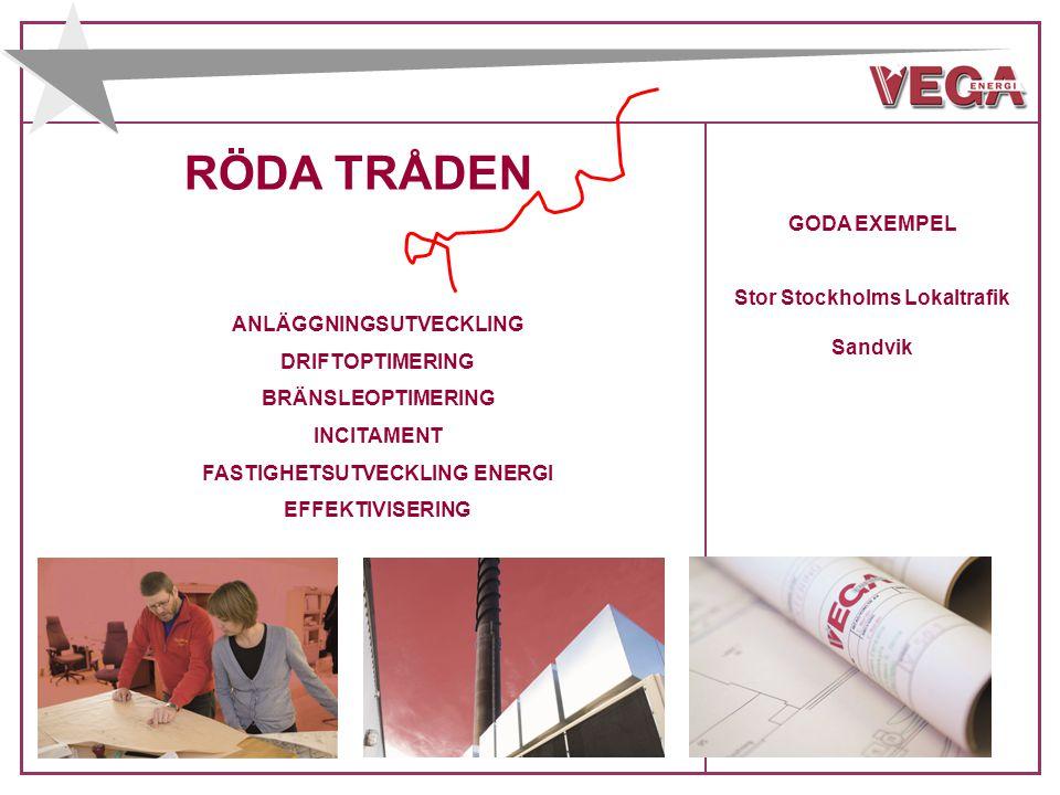 REFERENSER STÖRRE PRODUKTIONANLÄGGNINGAR PC Farmen (Täby) Anläggningen är sammanbunden med PC Galten sedan 2004 och fungerar som spets- och reservanläggning.