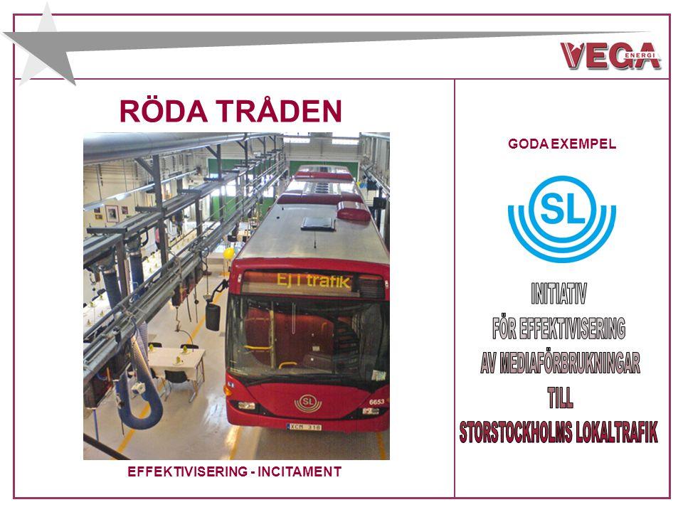 REFERENSER FLER OCH MINDRE PRODUKTIONANLÄGGNINGAR Vansbro Pellets Värmecentral, Brf Brickbandet- och Norrby.