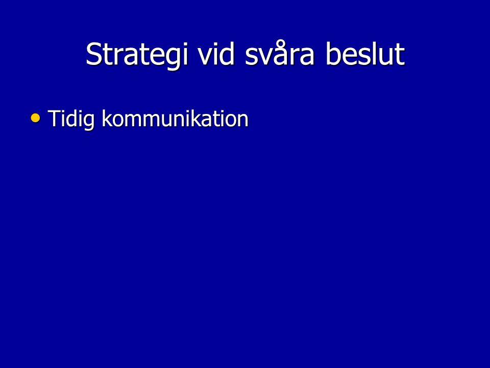 Strategi vid svåra beslut Tidig kommunikation Tidig kommunikation