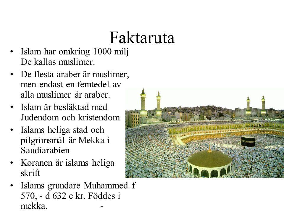 Faktaruta Islam har omkring 1000 milj De kallas muslimer. De flesta araber är muslimer, men endast en femtedel av alla muslimer är araber. Islam är be