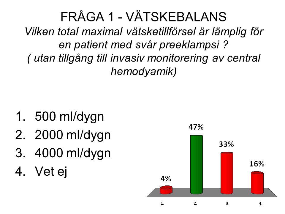 FRÅGA 1 - VÄTSKEBALANS Vilken total maximal vätsketillförsel är lämplig för en patient med svår preeklampsi ? ( utan tillgång till invasiv monitorerin