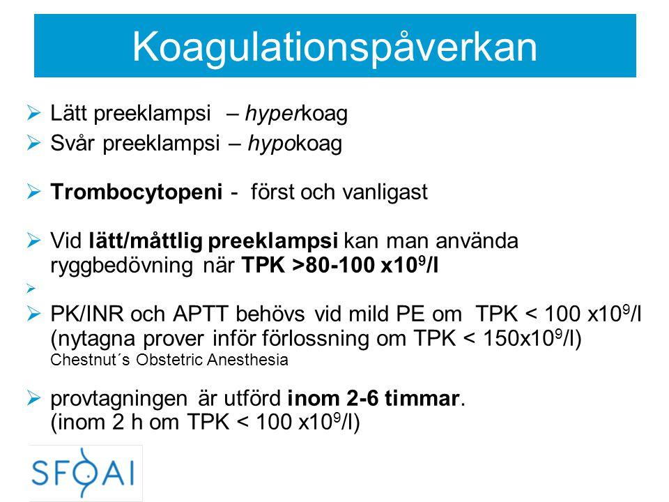 Koagulationspåverkan  Lätt preeklampsi – hyperkoag  Svår preeklampsi – hypokoag  Trombocytopeni - först och vanligast  Vid lätt/måttlig preeklamps