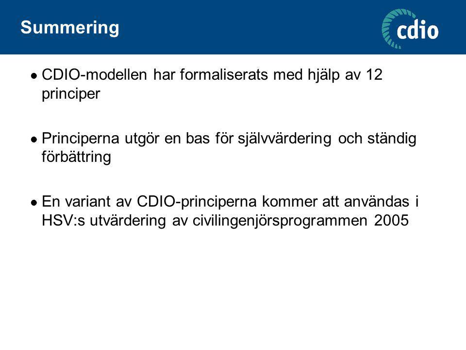 Summering CDIO-modellen har formaliserats med hjälp av 12 principer Principerna utgör en bas för självvärdering och ständig förbättring En variant av