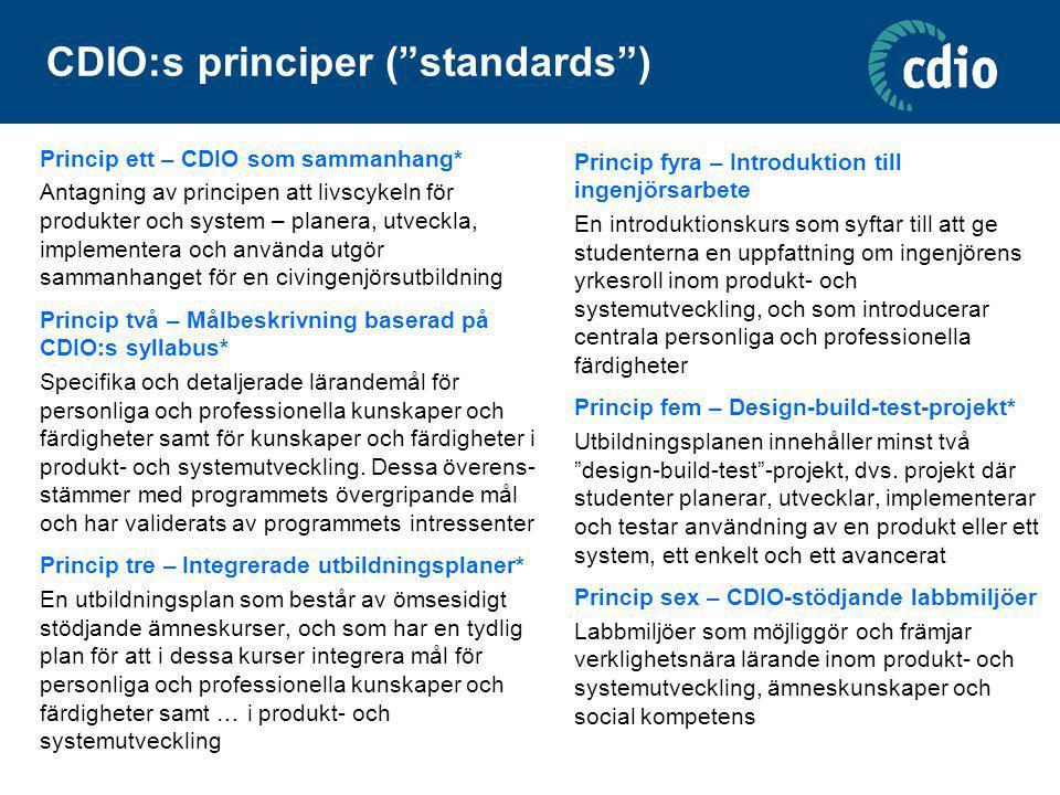 CDIO:s principer, forts Princip sju – Integrerat lärande* Kurser baserade på aktiviteter där lärande av ämneskunskaper är integrerat med lärande av personliga, professionella färdigheter samt färdigheter i produkt- och systemutveckling Princip åtta – Aktivt lärande Undervisning och lärande som bygger på ett aktivt erfarenhetsbaserat arbetssätt Princip nio – Utveckling av lärarnas CDIO-kompetens* Aktiviteter som utvecklar lärarnas kompetens när det gäller personliga och professionella kunskaper och färdigheter samt kunskaper och färdigheter i produkt- och systemutveckling Princip tio – Utveckling av lärarnas kompetens inom lärande och undervisning Aktiviteter som utvecklar lärarnas kompetens både när det gäller att skapa integrerat lärande, byggt på aktiva erfarenhetsbaserade arbetsformer, och när det gäller examination av studenternas lärande Princip elva – Examination av CDIO- färdigheter* Examination av studenternas lärande, både av personliga, professionella kunskaper och färdigheter samt kunskaper och färdigheter i produkt- och systemutveckling likväl som av ämneskunskaper Princip tolv – Utvärdering av CDIO-program Ett system för utvärdering mot dessa tolv principer.