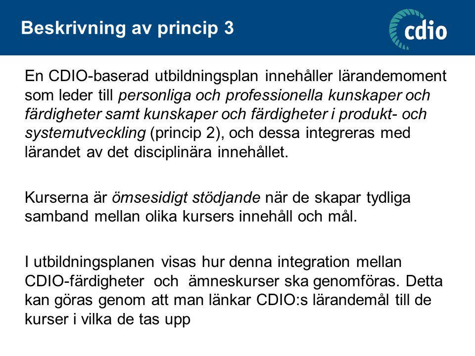 Syfte och anvisningar  Syfte Att genom en komplettering till de separata frågorna få en mer täckande och samlad värdering av programmet Att ge bedömargruppen ytterligare ett instrument för sin analys och värdering Att ge lärosätet/programmet ett instrument som kan användas som utgångspunkt för framtida åtgärder i dess förbättringsarbete  Anvisningar och hjälpmedel Beskrivningar av tolv principer – baserade på CDIO:s principer Värderingsskala 0-4 Exempel på rubriker i ett måldokument – baserade på CDIO syllabus Utvärderingsmall Två exempel på självvärderingar inkl åtgärdsanalys