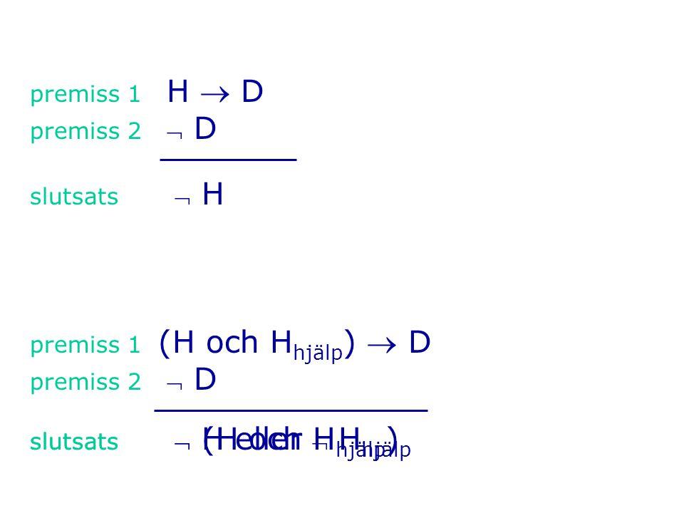 Hypotes  Testimplikation  Testimplikation  Hypotes eller  ( Hypotes  Testimplikation)
