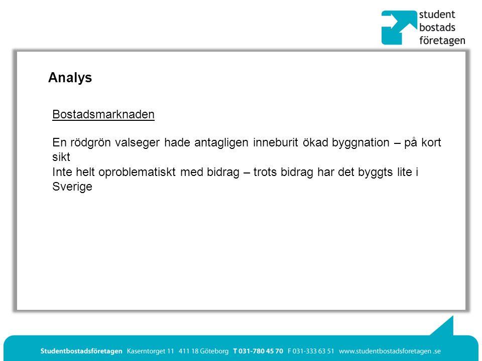 Analys Bostadsmarknaden Inte helt oproblematiskt med bidrag – trots bidrag har det byggts lite i Sverige En rödgrön valseger hade antagligen inneburit ökad byggnation – på kort sikt