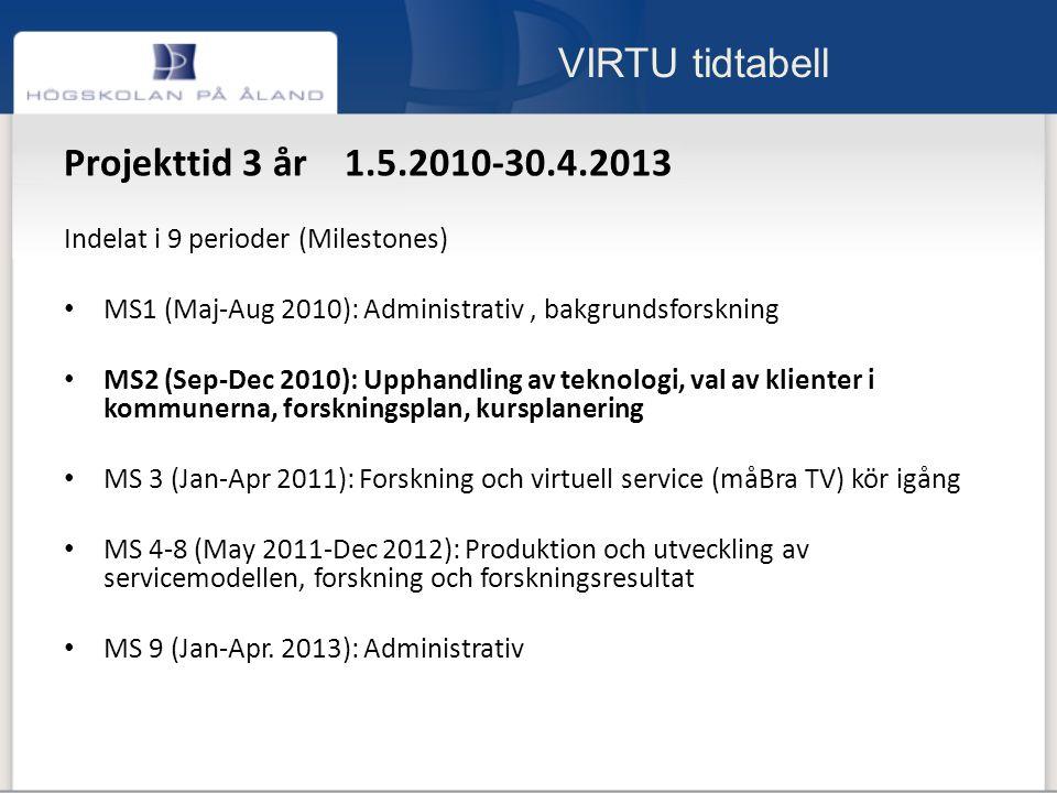 VIRTU tidtabell Projekttid 3 år 1.5.2010-30.4.2013 Indelat i 9 perioder (Milestones) MS1 (Maj-Aug 2010): Administrativ, bakgrundsforskning MS2 (Sep-Dec 2010): Upphandling av teknologi, val av klienter i kommunerna, forskningsplan, kursplanering MS 3 (Jan-Apr 2011): Forskning och virtuell service (måBra TV) kör igång MS 4-8 (May 2011-Dec 2012): Produktion och utveckling av servicemodellen, forskning och forskningsresultat MS 9 (Jan-Apr.