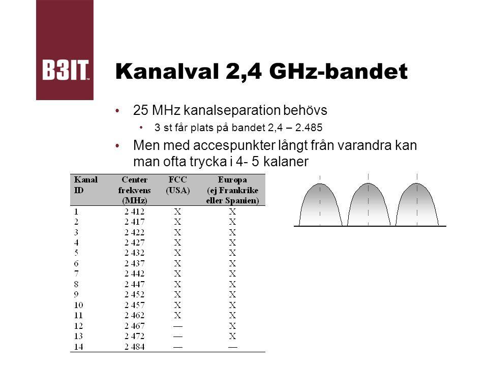 Kanalval 2,4 GHz-bandet 25 MHz kanalseparation behövs 3 st får plats på bandet 2,4 – 2.485 Men med accespunkter långt från varandra kan man ofta tryck
