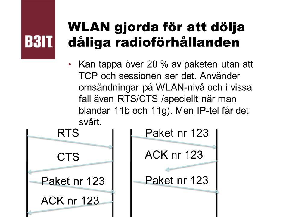 WLAN gjorda för att dölja dåliga radioförhållanden Kan tappa över 20 % av paketen utan att TCP och sessionen ser det. Använder omsändningar på WLAN-ni
