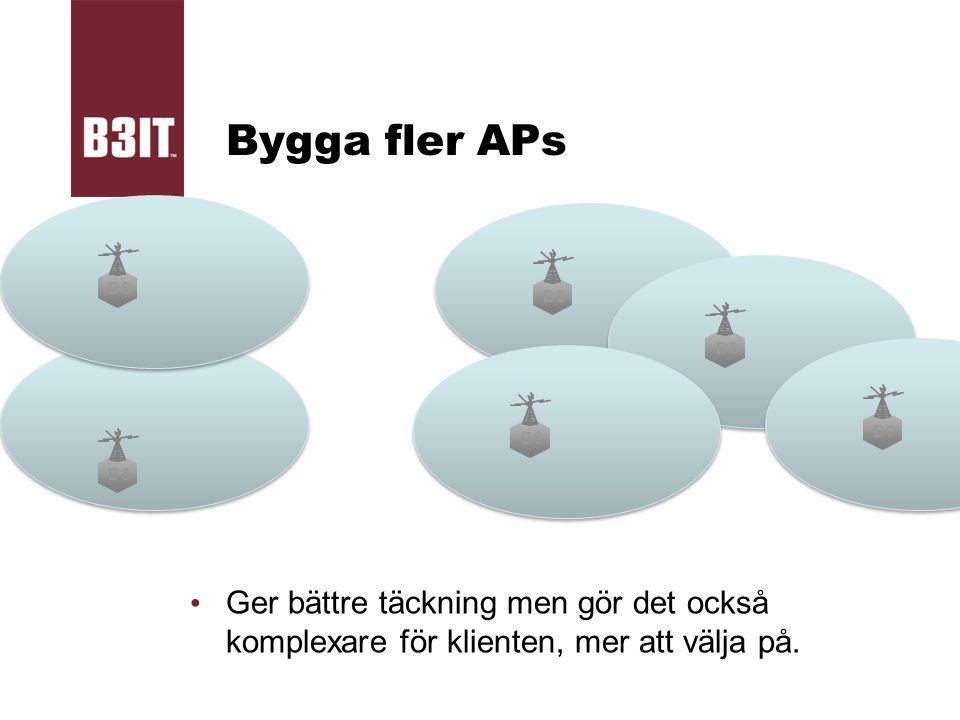 Bygga fler APs Ger bättre täckning men gör det också komplexare för klienten, mer att välja på. BS