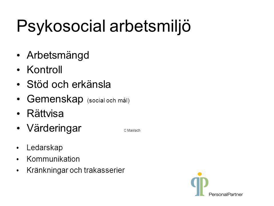 Psykosocial arbetsmiljö Arbetsmängd Kontroll Stöd och erkänsla Gemenskap (social och mål) Rättvisa Värderingar C Maslach Ledarskap Kommunikation Kränk