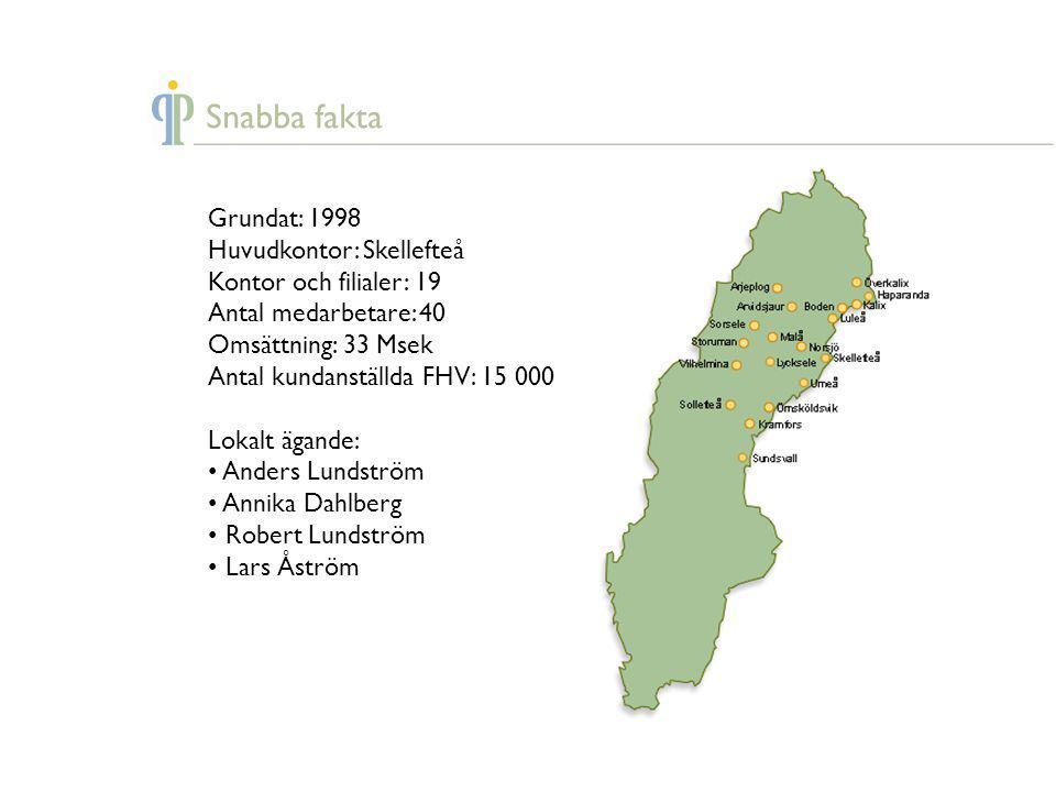 Grundat: 1998 Huvudkontor: Skellefteå Kontor och filialer: 19 Antal medarbetare: 40 Omsättning: 33 Msek Antal kundanställda FHV: 15 000 Lokalt ägande: