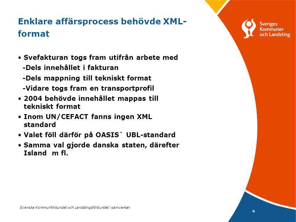 Svenska Kommunförbundet och Landstingsförbundet i samverkan 17 Mer information http://www.cen.eu/cenorm/businessdomains/busi nessdomains/isss/activity/ebusiness.asp http://www.en.ds.dk/bii http://www.nesubl.eu/ VÄLKOMNA ATT DELTA I STANDARDISERINGSARBETET.
