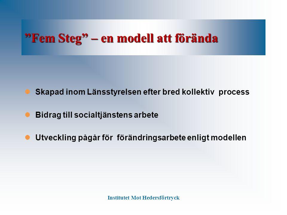 Fem Steg – en modell att förända Skapad inom Länsstyrelsen efter bred kollektiv process Bidrag till socialtjänstens arbete Utveckling pågår för förändringsarbete enligt modellen Institutet Mot Hedersförtryck
