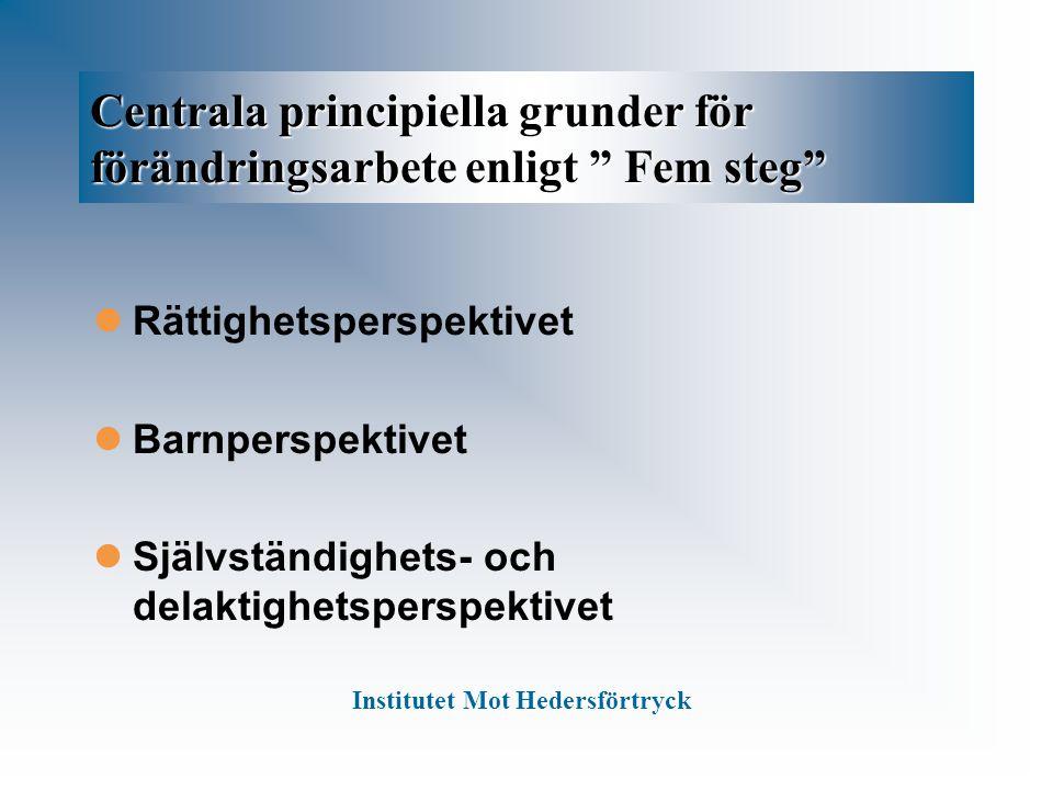 Centrala principiella grunder för förändringsarbete enligt Fem steg Rättighetsperspektivet Barnperspektivet Självständighets- och delaktighetsperspektivet Institutet Mot Hedersförtryck