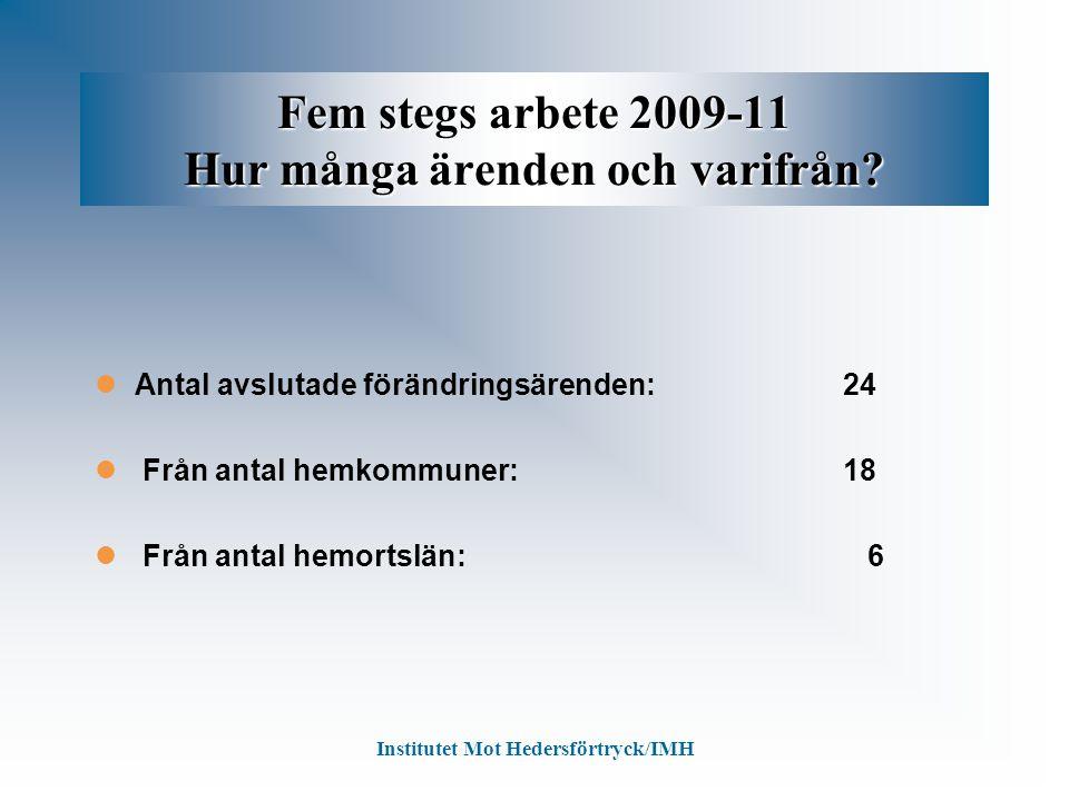 Fem stegs arbete 2009-11 Hur många ärenden och varifrån? Antal avslutade förändringsärenden: 24 Från antal hemkommuner:18 Från antal hemortslän: 6 Ins