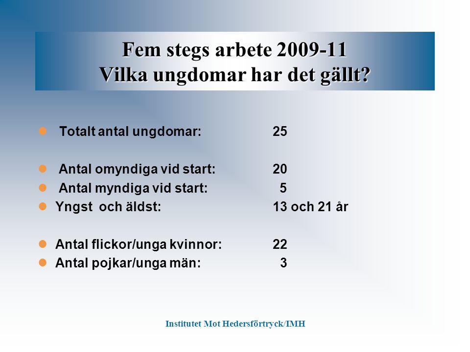 Fem stegs arbete 2009-11 Vilka ungdomar har det gällt.