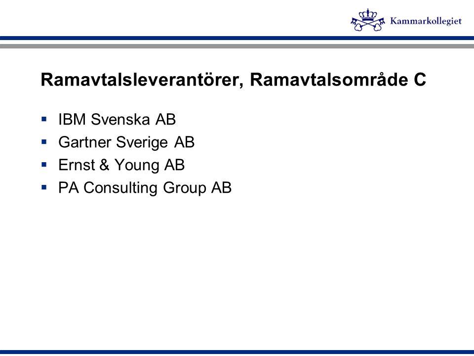 Ramavtalsleverantörer, Ramavtalsområde C  IBM Svenska AB  Gartner Sverige AB  Ernst & Young AB  PA Consulting Group AB