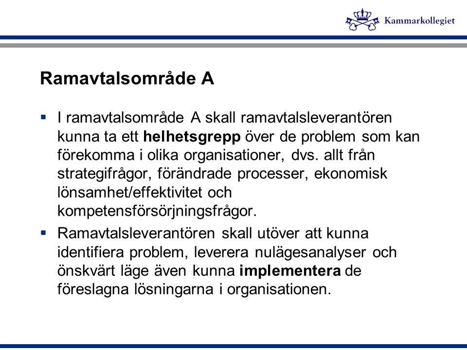 Ramavtalsområde A  I ramavtalsområde A skall ramavtalsleverantören kunna ta ett helhetsgrepp över de problem som kan förekomma i olika organisationer